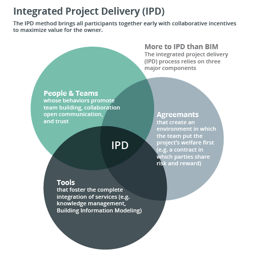 project deliverable 5 Huge online community of project managers offering over 12,000 how-to articles, templates, project plans, and checklists to help you do your job.